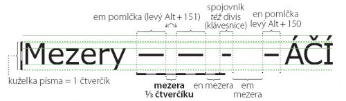 Mezery