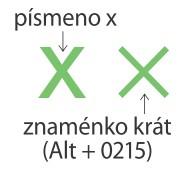 Znaky písmeno X a zaménko krát